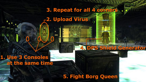 Infected Final Room