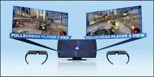 PS3 HDTV SimulView Technology